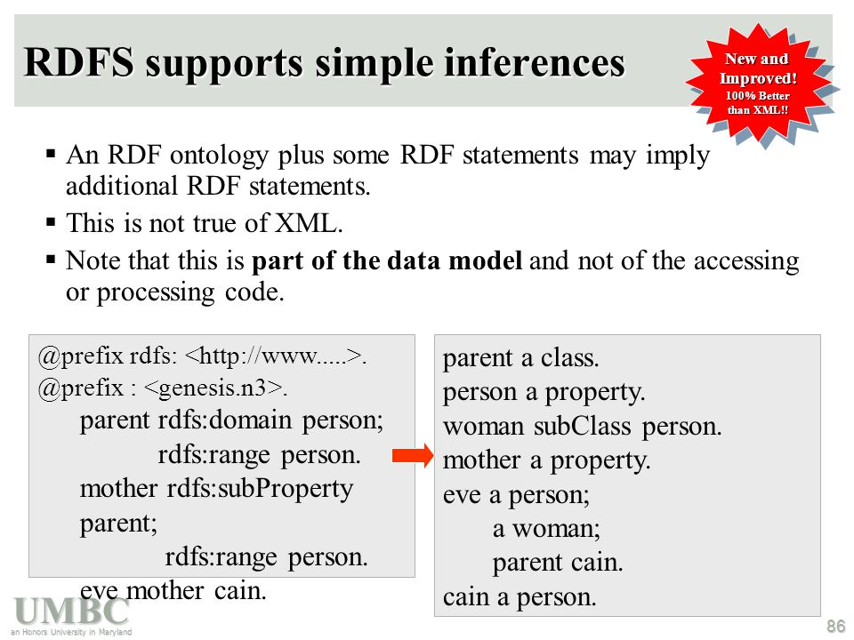 UMBC an Honors University in Maryland 86 RDFS supports simple inferences  An RDF ontology plus some RDF statements may imply additional RDF statements.