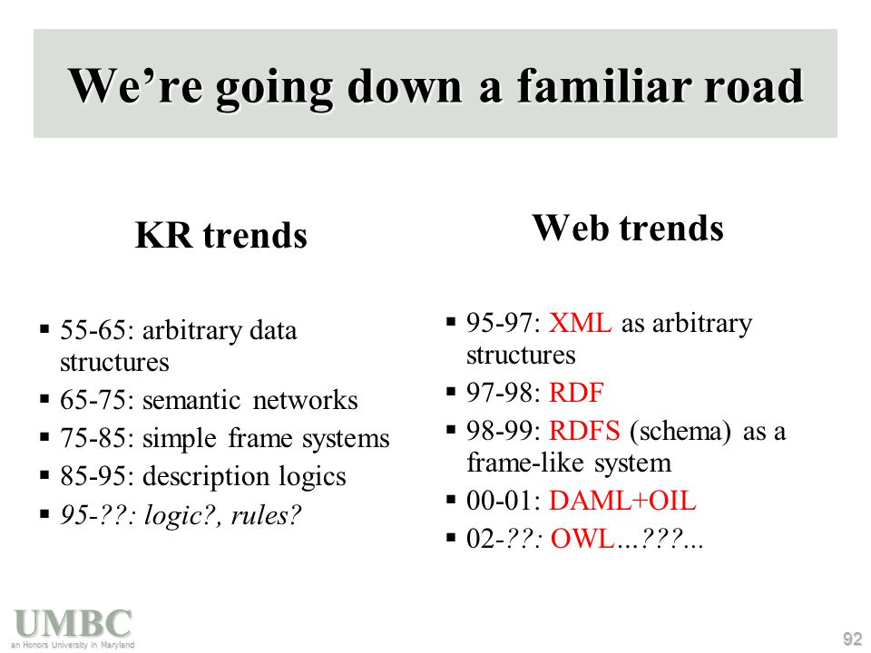 UMBC an Honors University in Maryland 92 We're going down a familiar road KR trends  55-65: arbitrary data structures  65-75: semantic networks  75-85: simple frame systems  85-95: description logics  95- : logic , rules.