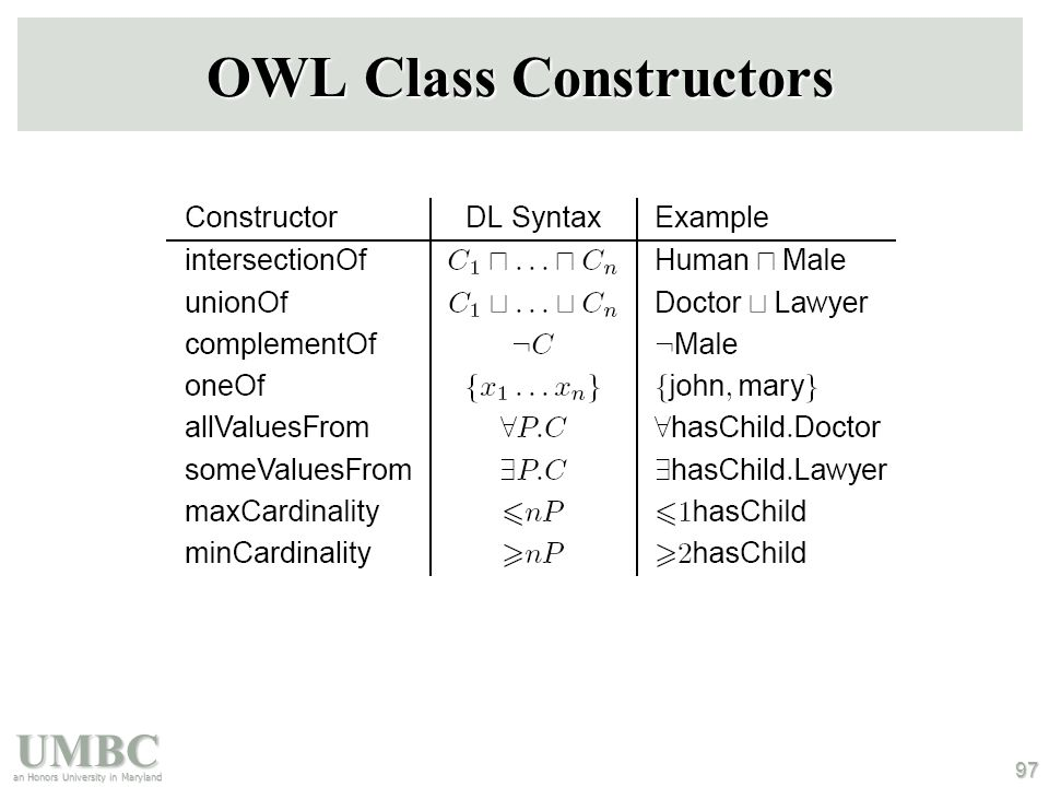 UMBC an Honors University in Maryland 97 OWL Class Constructors borrowed from Ian Horrocks