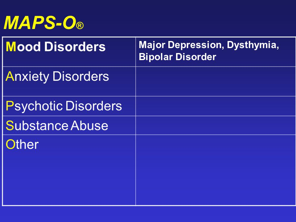 MAPS-O ® Mood Disorders Major Depression, Dysthymia, Bipolar Disorder Anxiety Disorders Psychotic Disorders Substance Abuse Other