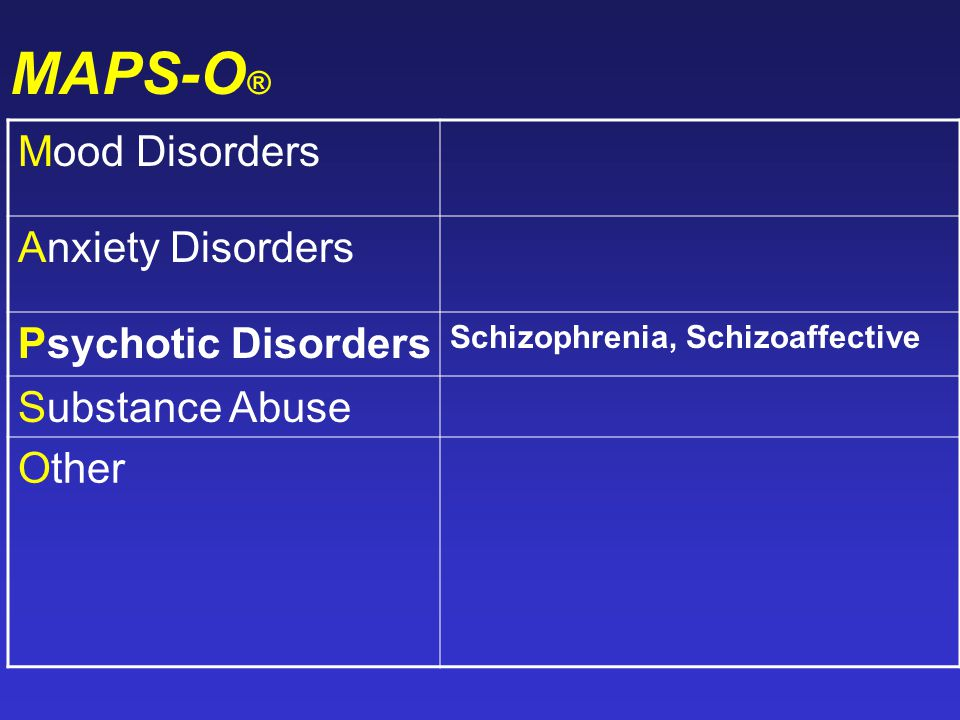 MAPS-O ® Mood Disorders Anxiety Disorders Psychotic Disorders Schizophrenia, Schizoaffective Substance Abuse Other