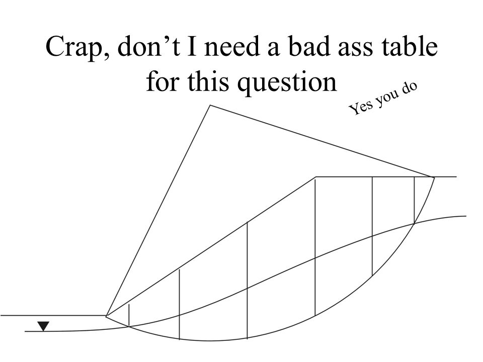 Crap, don't I need a bad ass table for this question Yes you do