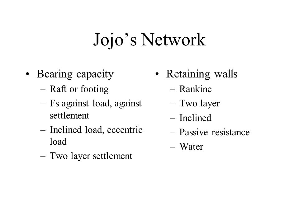 Jojo's Network Bearing capacity –Raft or footing –Fs against load, against settlement –Inclined load, eccentric load –Two layer settlement Retaining walls –Rankine –Two layer –Inclined –Passive resistance –Water