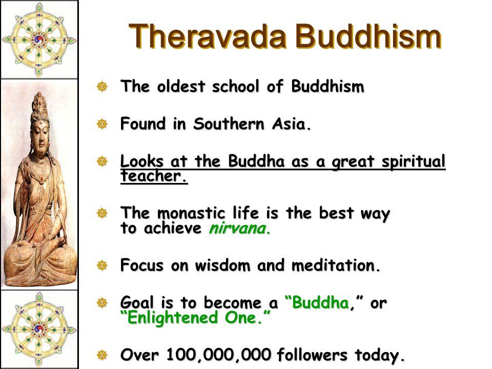 Types of Buddhism  Theravada Buddhism  Mahayana Buddhism  Tibetan Buddhism  Zen Buddhism
