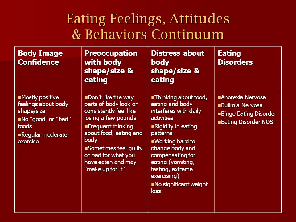 Eating Feelings, Attitudes & Behaviors Continuum Body Image Confidence Preoccupation with body shape/size & eating Distress about body shape/size & eating Eating Disorders Mostly positive feelings about body shape/size Mostly positive feelings about body shape/size No good or bad foods No good or bad foods Regular moderate exercise Regular moderate exercise Don't like the way parts of body look or consistently feel like losing a few pounds Don't like the way parts of body look or consistently feel like losing a few pounds Frequent thinking about food, eating and body Frequent thinking about food, eating and body Sometimes feel guilty or bad for what you have eaten and may make up for it Sometimes feel guilty or bad for what you have eaten and may make up for it Thinking about food, eating and body interferes with daily activities Thinking about food, eating and body interferes with daily activities Rigidity in eating patterns Rigidity in eating patterns Working hard to change body and compensating for eating (vomiting, fasting, extreme exercising) Working hard to change body and compensating for eating (vomiting, fasting, extreme exercising) No significant weight loss No significant weight loss Anorexia Nervosa Anorexia Nervosa Bulimia Nervosa Bulimia Nervosa Binge Eating Disorder Binge Eating Disorder Eating Disorder NOS Eating Disorder NOS
