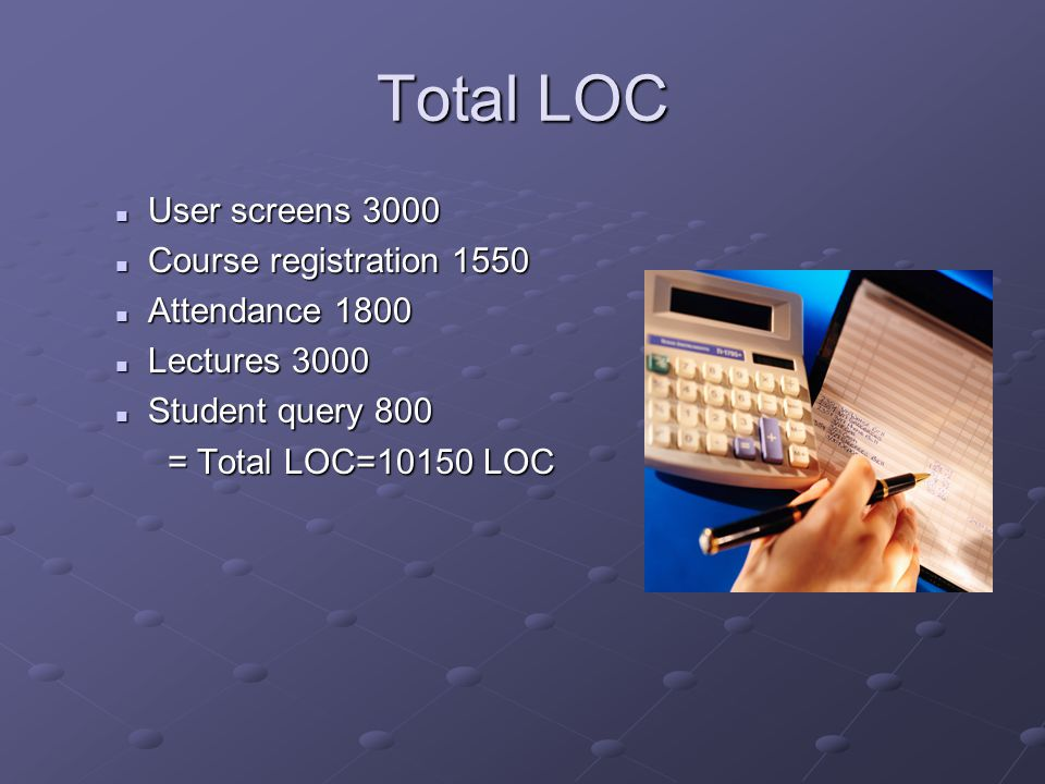 Total LOC User screens 3000 User screens 3000 Course registration 1550 Course registration 1550 Attendance 1800 Attendance 1800 Lectures 3000 Lectures 3000 Student query 800 Student query 800 = Total LOC=10150 LOC