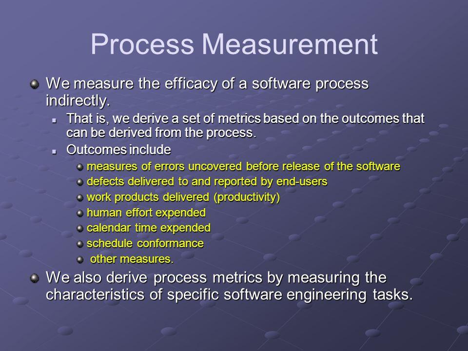 Process Metrics Guidelines Use common sense and organizational sensitivity when interpreting metrics data.