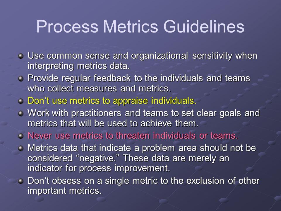 Software Process Improvement SPI Process model Improvement goals Process metrics Process improvement recommendations