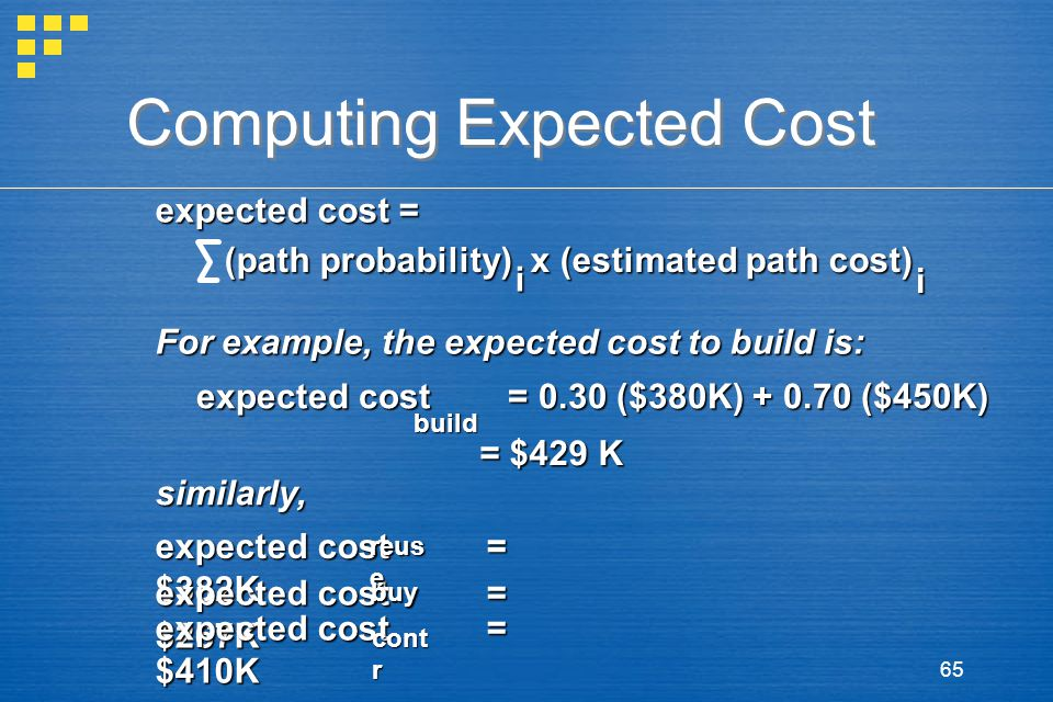 65 Computing Expected Cost (path probability) x (estimated path cost) (path probability) x (estimated path cost) i i For example, the expected cost to build is: expected cost = 0.30 ($380K) + 0.70 ($450K) similarly, expected cost = $382K expected cost = $267K expected cost = $410K build reus e buy cont r expected cost = = $429 K