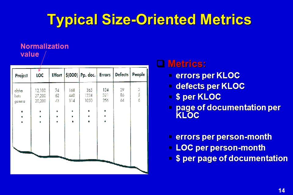 14 Typical Size-Oriented Metrics  Metrics:  errors per KLOC  defects per KLOC  $ per KLOC  page of documentation per KLOC  errors per person-mon