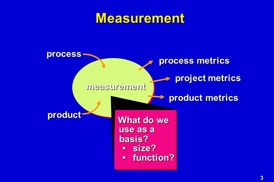 3 Measurement measurement What do we use as a basis.