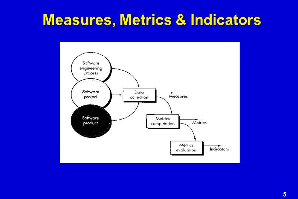 5 Measures, Metrics & Indicators