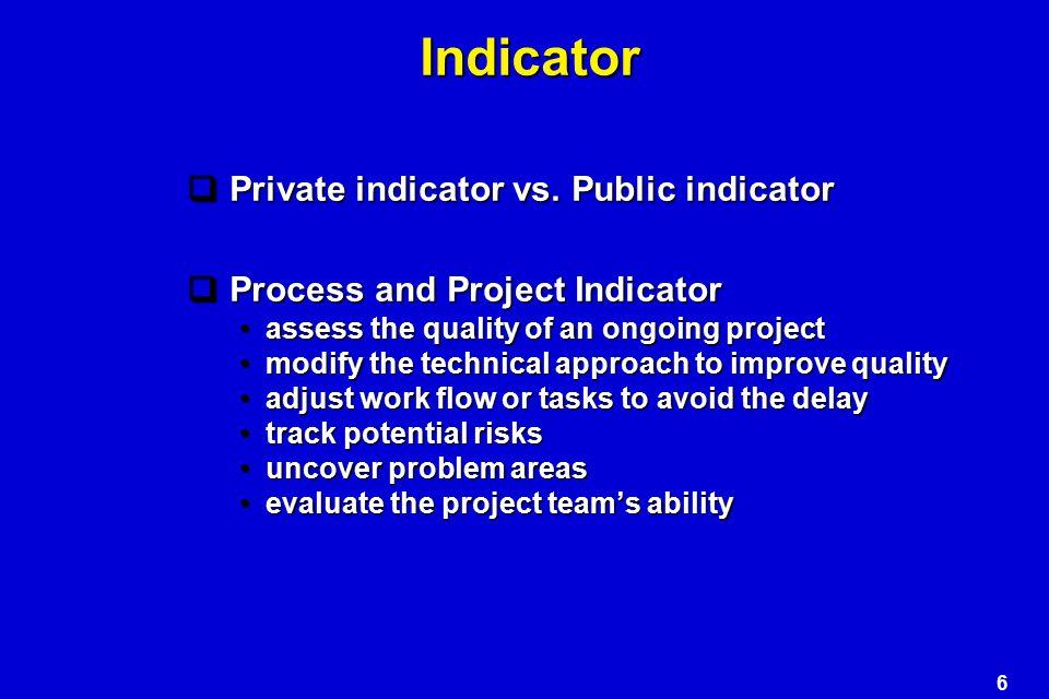6  Private indicator vs.