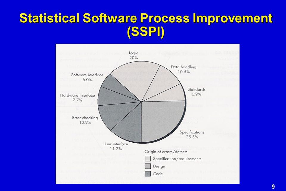 9 Statistical Software Process Improvement (SSPI)