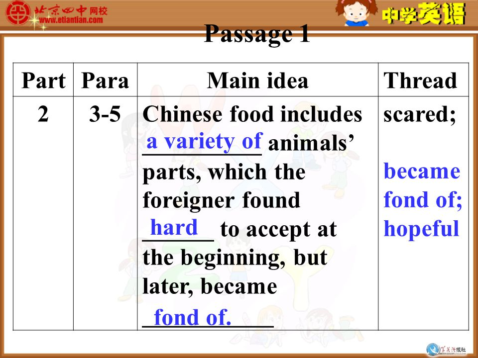 PartParaMain ideaThread 11-2 _________ _________ is part of Chinese food culture, which is concluded by a foreigner after his __________ eating at a banquet in Beijing.