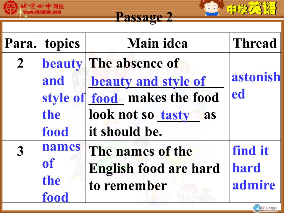 Passage 2 Para.topicsMain ideaThread 1The writer likes the British people's _____________ but ________________ table manners cold food table manners not their cold food.