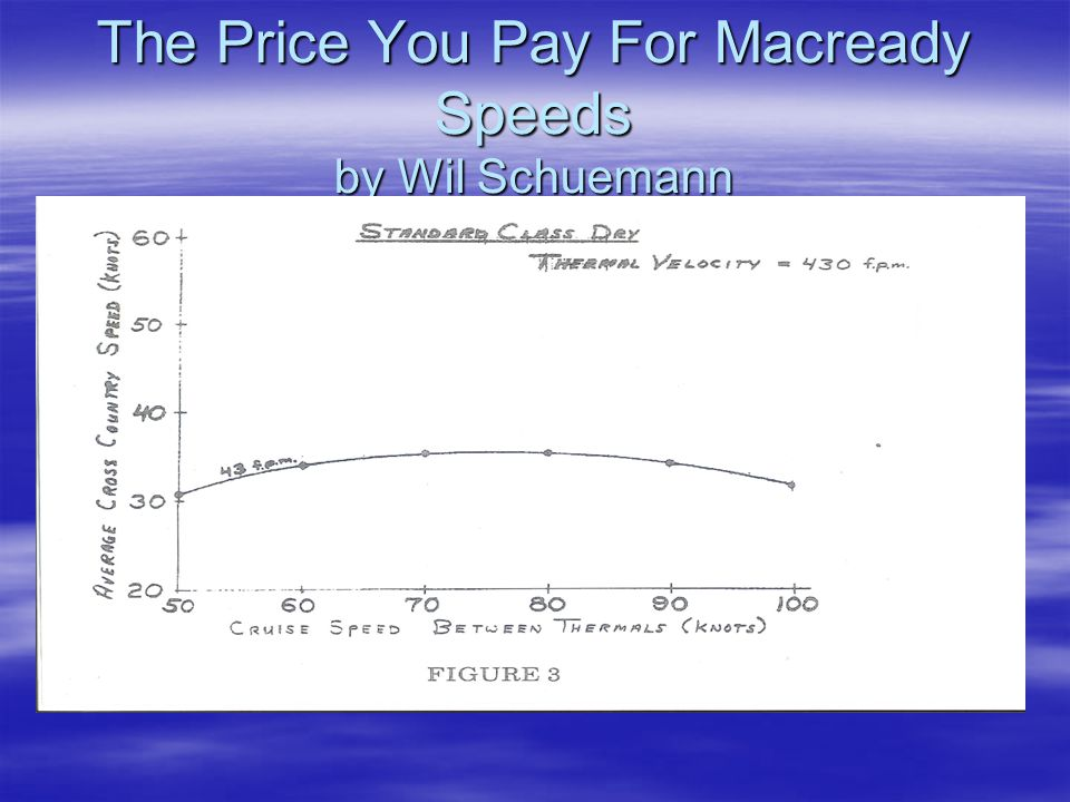 The Price You Pay For Macready Speeds by Wil Schuemann