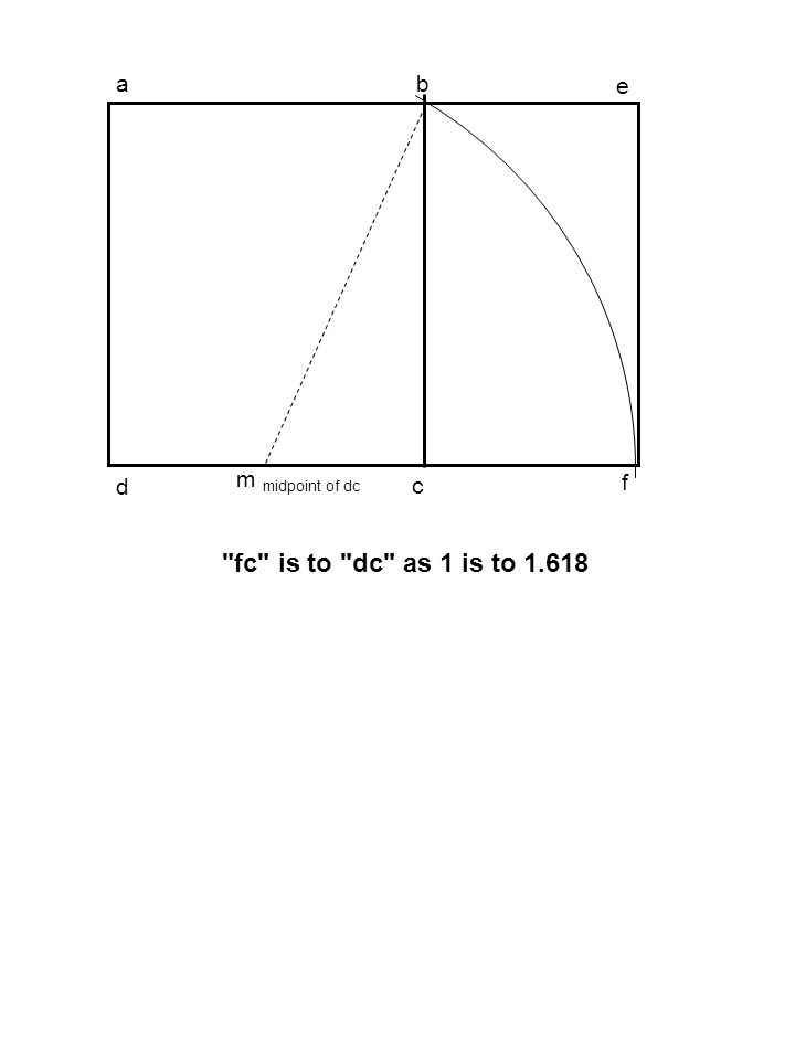 Volute Helix THE CLEAN LINE Radius Curve