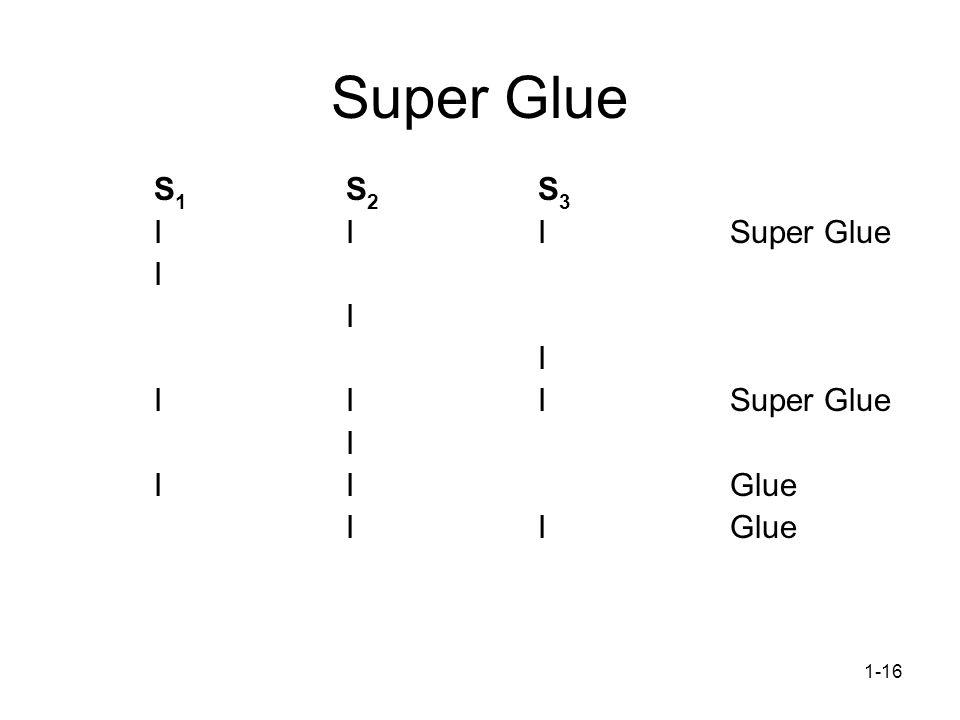 1-16 Super Glue S 1 S 2 S 3 IIISuper Glue I IIISuper Glue I IIGlue