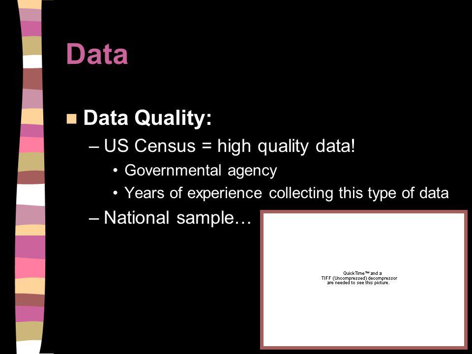 Data Data Quality: –US Census = high quality data.