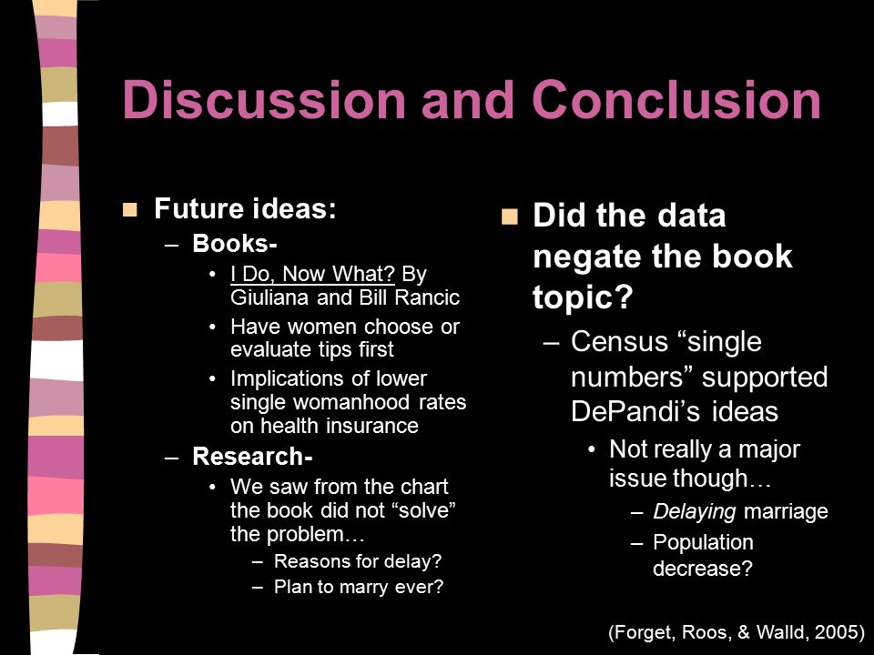Discussion and Conclusion Future ideas: –Books- I Do, Now What.