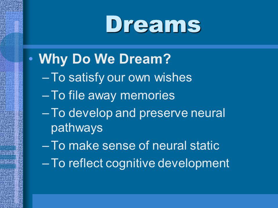 Dreams Why Do We Dream.