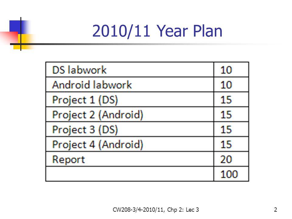 CW208-3/4-2010/11, Chp 2: Lec 32 2010/11 Year Plan