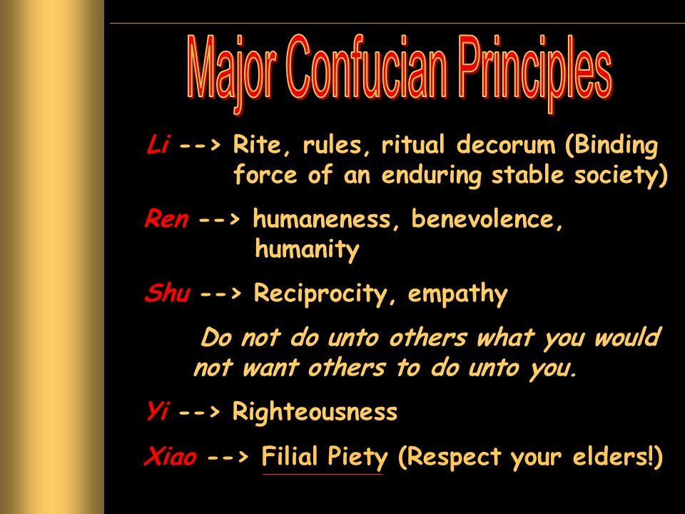 Li --> Rite, rules, ritual decorum (Binding force of an enduring stable society) Ren --> humaneness, benevolence, humanity Shu --> Reciprocity, empath