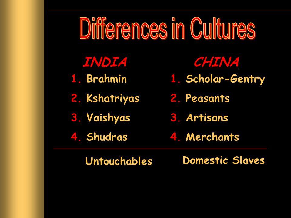 INDIA 1. Brahmin CHINA 1. Scholar-Gentry 2. Kshatriyas 2. Peasants 3. Vaishyas 4. Shudras 3. Artisans 4. Merchants Untouchables Domestic Slaves
