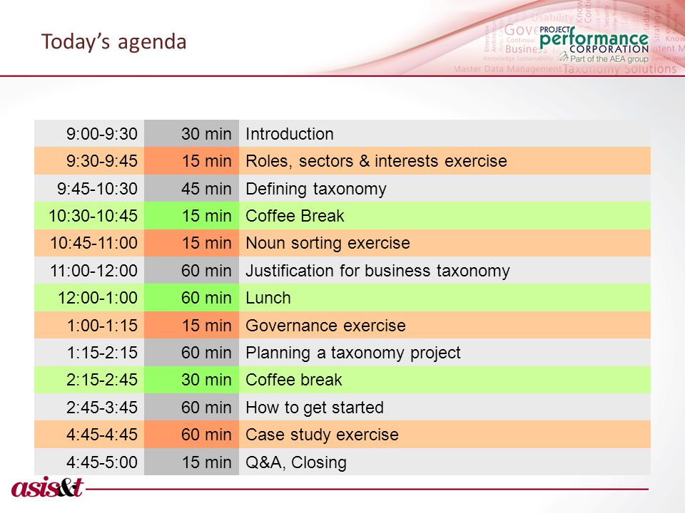 Today's agenda 9:00-9:3030 minIntroduction 9:30-9:4515 minRoles, sectors & interests exercise 9:45-10:3045 minDefining taxonomy 10:30-10:4515 minCoffee Break 10:45-11:0015 minNoun sorting exercise 11:00-12:0060 minJustification for business taxonomy 12:00-1:0060 minLunch 1:00-1:1515 minGovernance exercise 1:15-2:1560 minPlanning a taxonomy project 2:15-2:4530 minCoffee break 2:45-3:4560 minHow to get started 4:45-4:4560 minCase study exercise 4:45-5:0015 minQ&A, Closing
