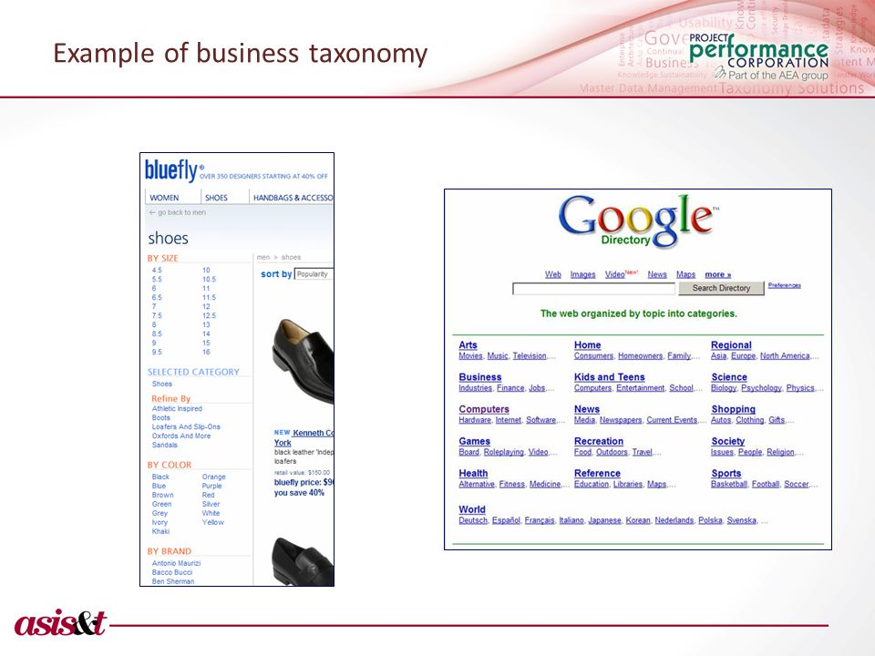 Example of business taxonomy