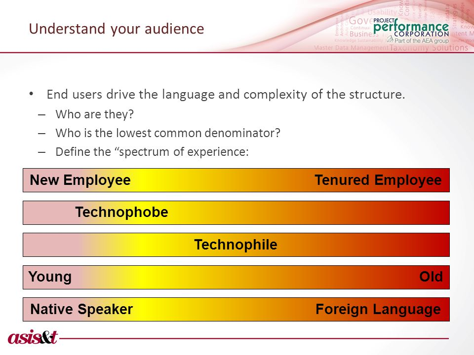 Understand your audience End users drive the language and complexity of the structure.