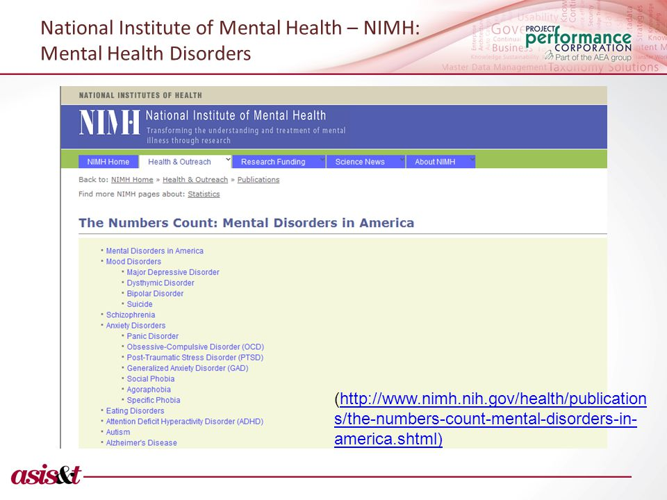 National Institute of Mental Health – NIMH: Mental Health Disorders (http://www.nimh.nih.gov/health/publication s/the-numbers-count-mental-disorders-in- america.shtml)http://www.nimh.nih.gov/health/publication s/the-numbers-count-mental-disorders-in- america.shtml)