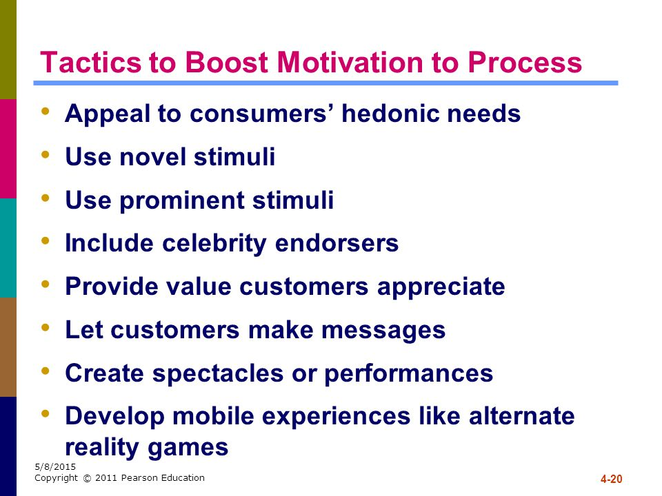 4-20 5/8/2015 Copyright © 2011 Pearson Education Tactics to Boost Motivation to Process Appeal to consumers' hedonic needs Use novel stimuli Use promi