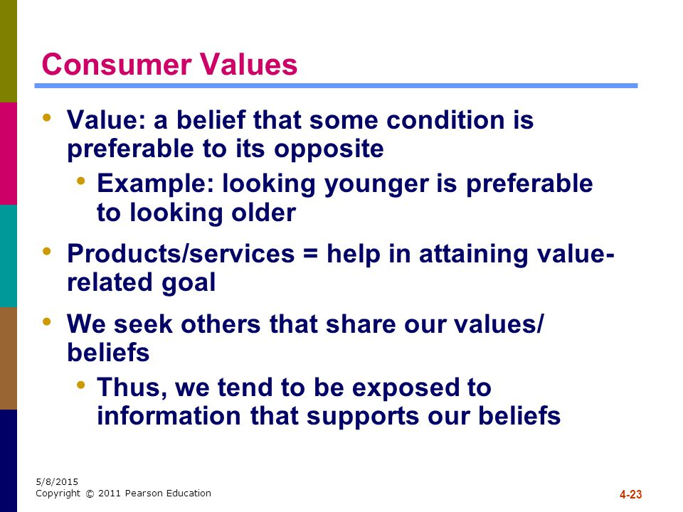 4-23 5/8/2015 Copyright © 2011 Pearson Education Consumer Values Value: a belief that some condition is preferable to its opposite Example: looking yo