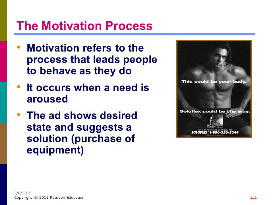 4-15 5/8/2015 Copyright © 2011 Pearson Education Figure 4.3 Conceptualizing Involvement