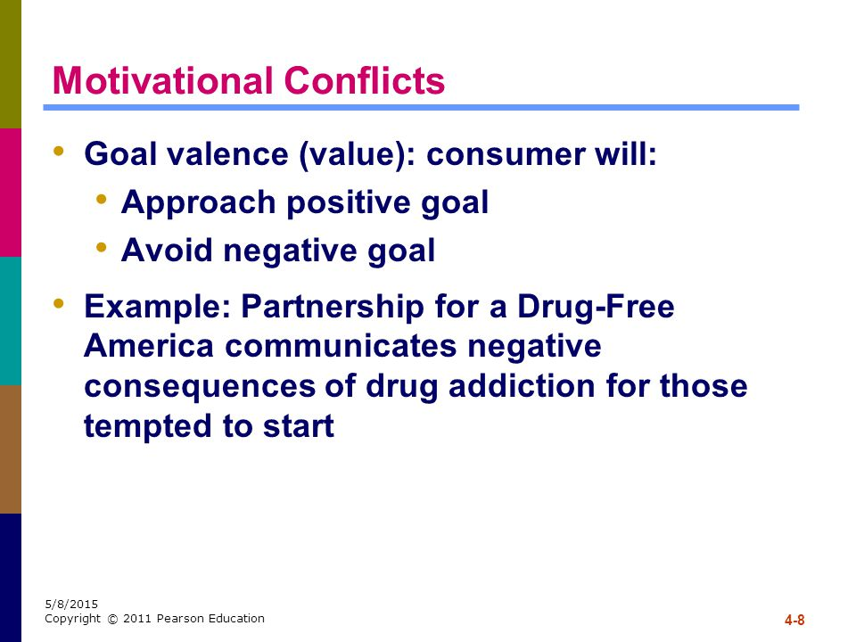 4-8 5/8/2015 Copyright © 2011 Pearson Education Motivational Conflicts Goal valence (value): consumer will: Approach positive goal Avoid negative goal