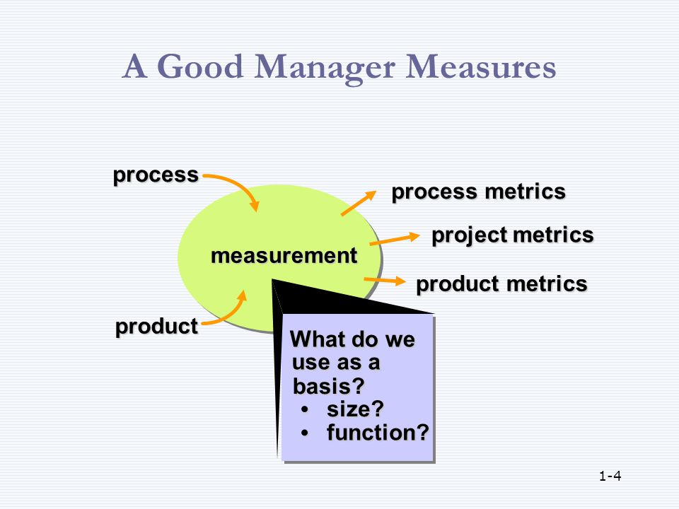 1-4 A Good Manager Measures measurement What do we use as a basis.