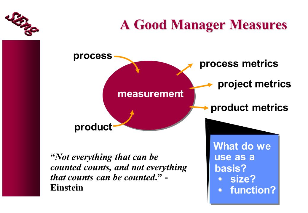 A Good Manager Measures measurement What do we use as a basis.