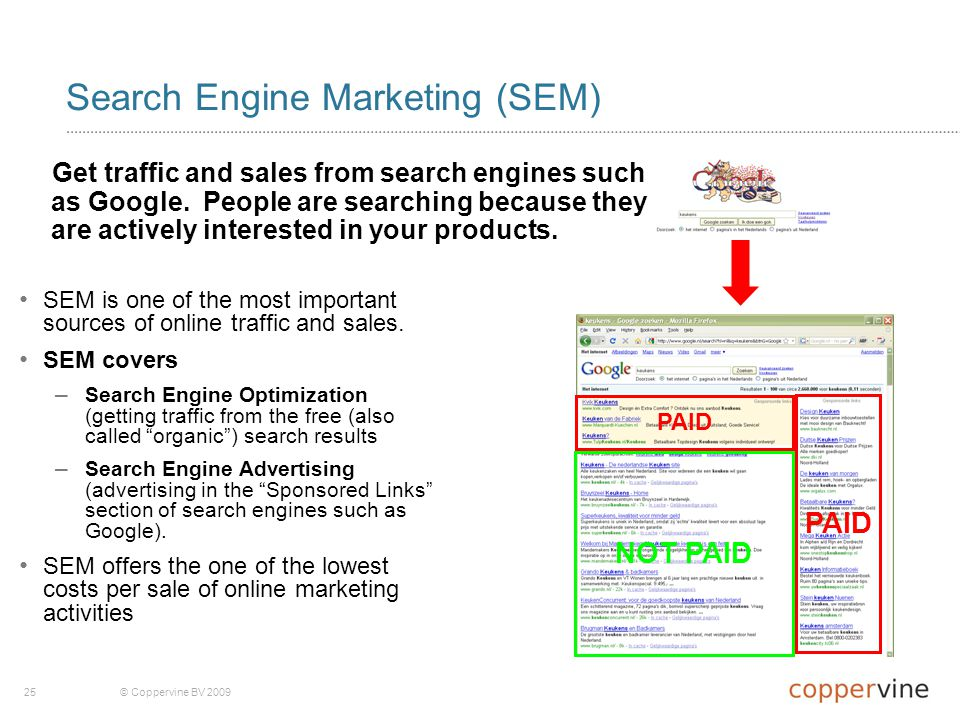 25© Coppervine BV 2009 Search Engine Marketing (SEM) SEM is one of the most important sources of online traffic and sales.