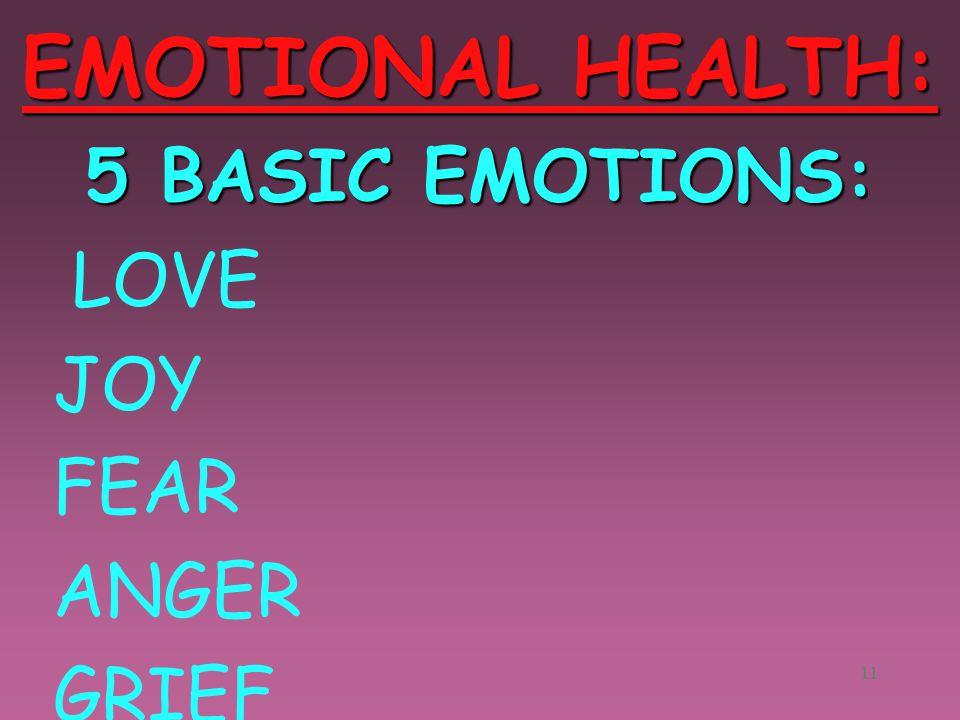 10EMOTION: Psychologicalfeeling Psychological feeling (mental) (mental)