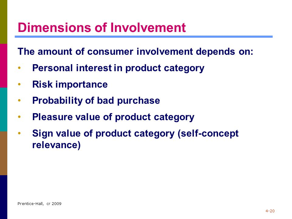 Prentice-Hall, cr 2009 4-20 Dimensions of Involvement The amount of consumer involvement depends on: Personal interest in product category Risk import