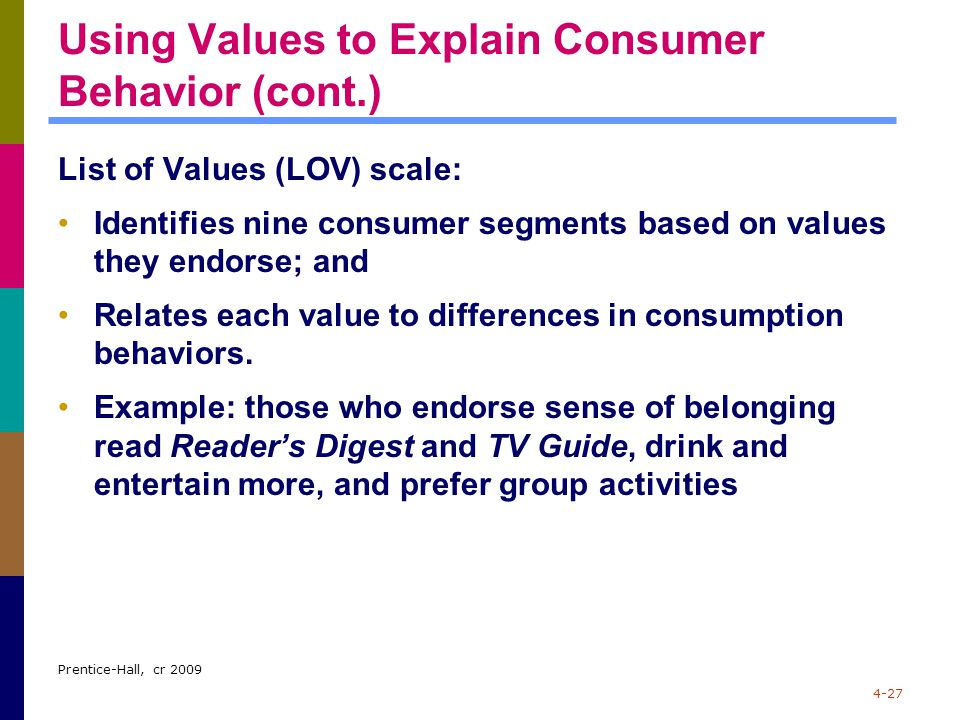 Prentice-Hall, cr 2009 4-27 Using Values to Explain Consumer Behavior (cont.) List of Values (LOV) scale: Identifies nine consumer segments based on v