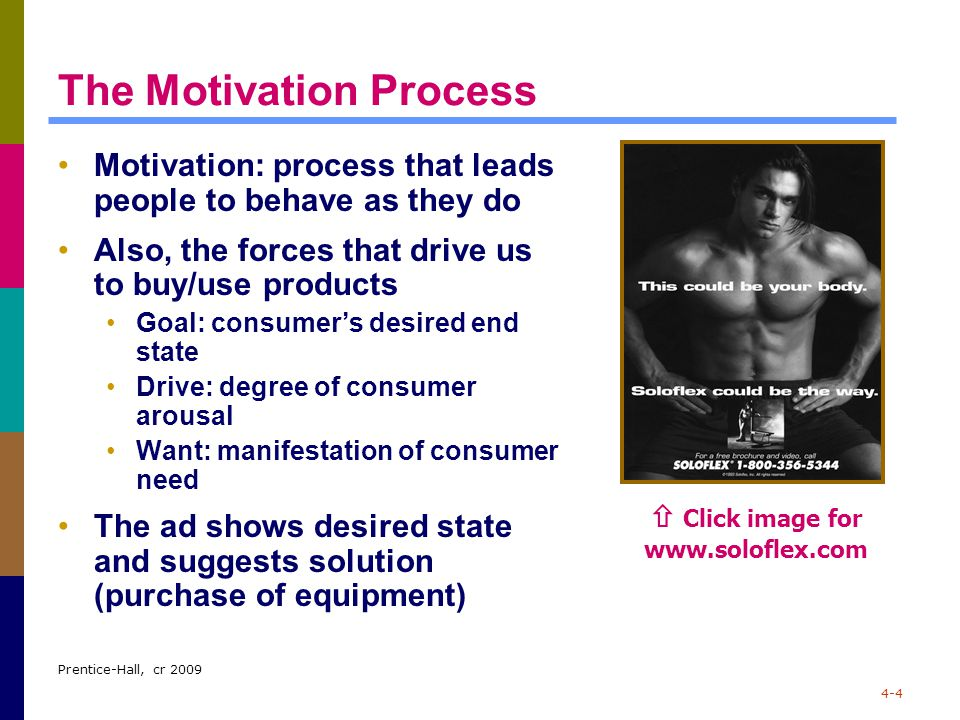 Prentice-Hall, cr 2009 4-4 The Motivation Process Motivation: process that leads people to behave as they do Also, the forces that drive us to buy/use