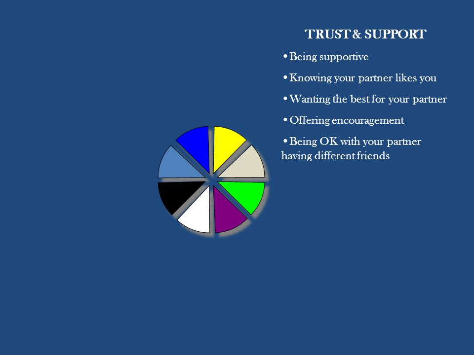 TRUST & SUPPORT Being supportive Knowing your partner likes you Wanting the best for your partner Offering encouragement Being OK with your partner having different friends