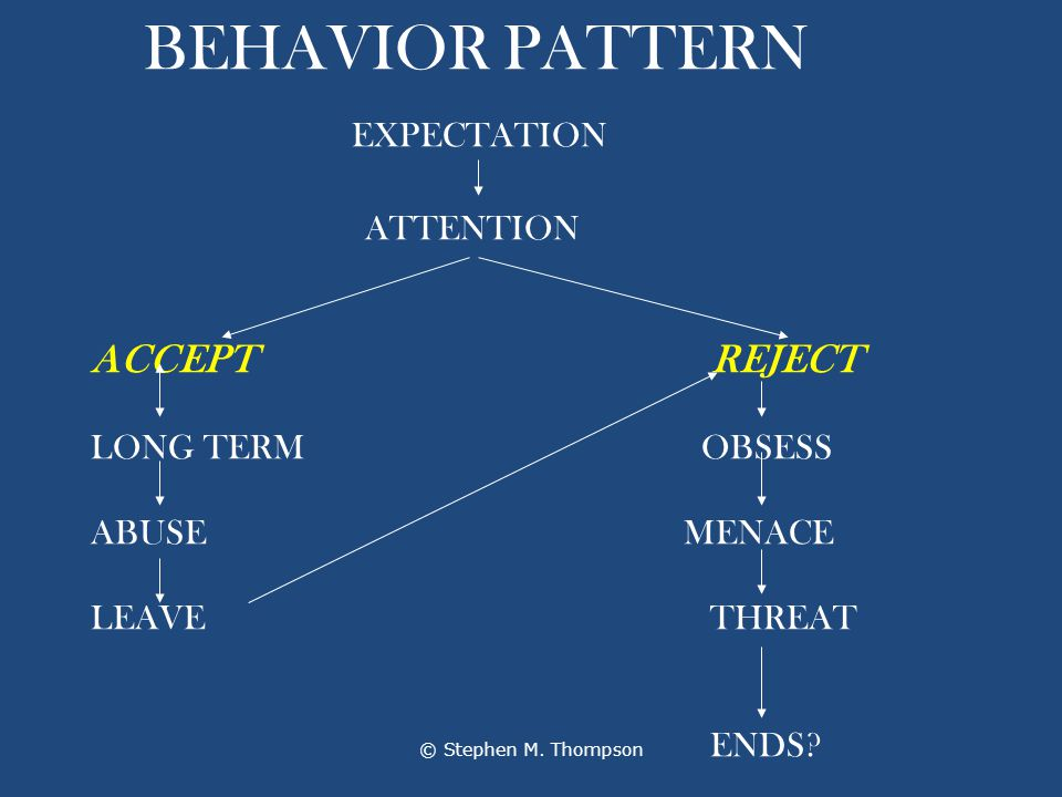 © Stephen M. Thompson BEHAVIOR PATTERN EXPECTATION ATTENTION ACCEPT REJECT LONG TERM OBSESS ABUSE MENACE LEAVE THREAT ENDS?