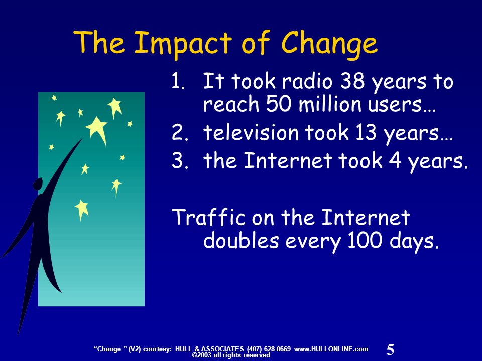 6 Change (V2) courtesy: HULL & ASSOCIATES (407) 628-0669 www.HULLONLINE.com ©2003 all rights reserved The Impact of Change Raise your hand if you owned a cell phone 10 years ago.