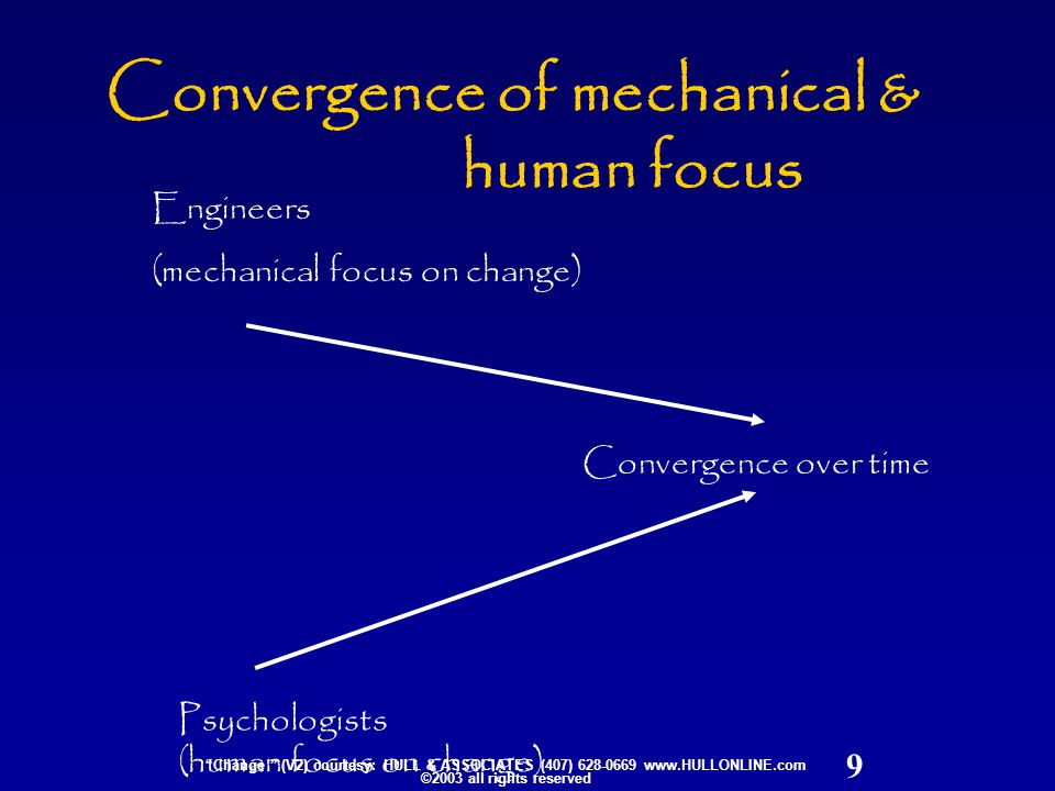 "9 ""Change "" (V2) courtesy: HULL & ASSOCIATES (407) 628-0669 www.HULLONLINE.com ©2003 all rights reserved Convergence of mechanical & human focus Conve"