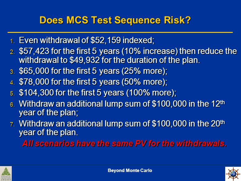 Beyond Monte Carlo Does MCS Test Sequence Risk. 1.