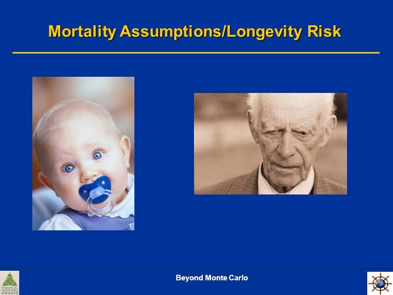 Beyond Monte Carlo Mortality Assumptions/Longevity Risk